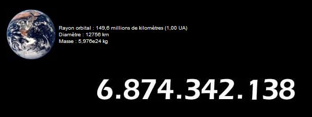 7 milliards d'humains, et moi, et moi, et moi…