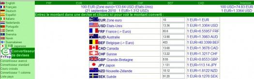 Un convertisseur de devises simple et efficace