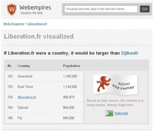 Et si mon blog était un pays, ce serait...