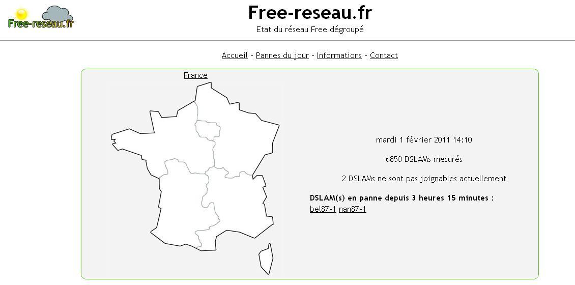 panne de free