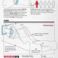 infographie-papier-toilette