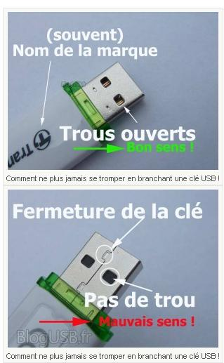 branchement-clé-usb