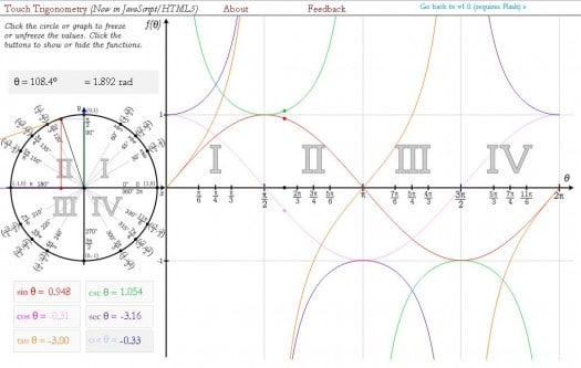 Une application en ligne pour comprendre la trigonométrie