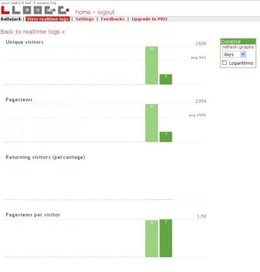 graphique-stat-blog