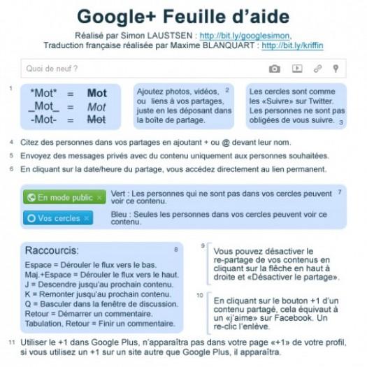 google-plus-astuces