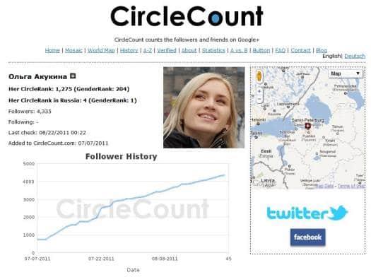 circle-count-profil