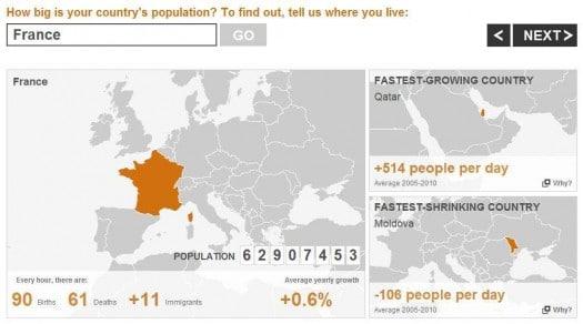 stat-population-france