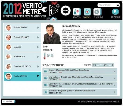 2012-verito-metre-fiche-candidat