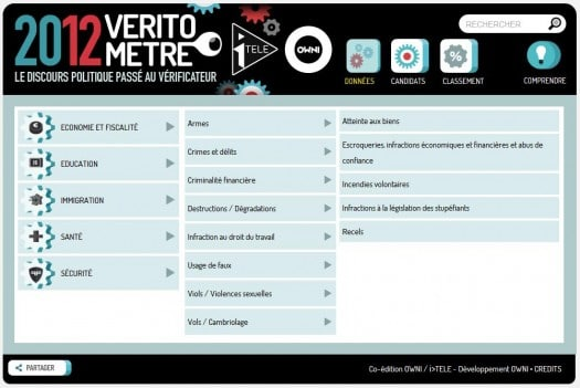 theme-verito-metre