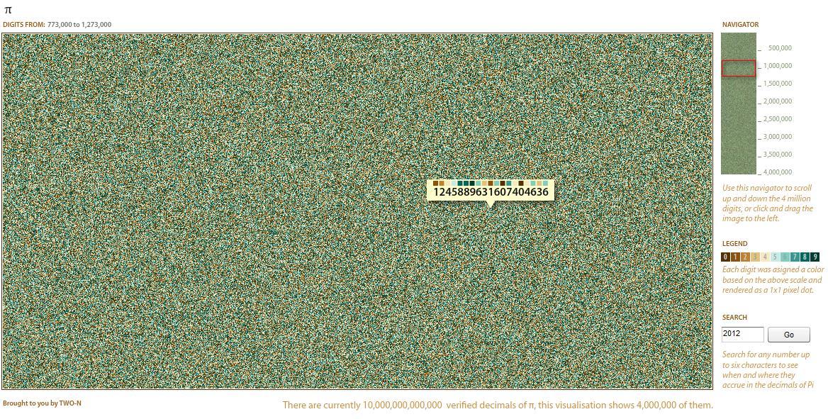 4 millions de pixels pour voir les décimales de PI