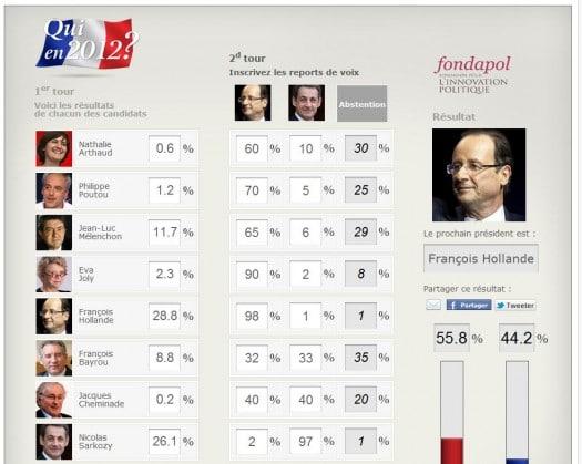 presidentielle-2012-resutat