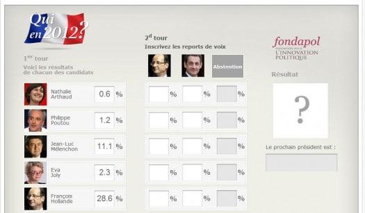 Qui va gagner l'élection présidentielle de 2012 ?
