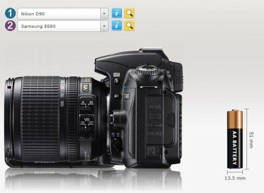 camera-size-modele