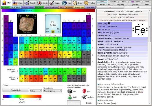 Tout savoir sur les éléments chimiques, Periodic Table