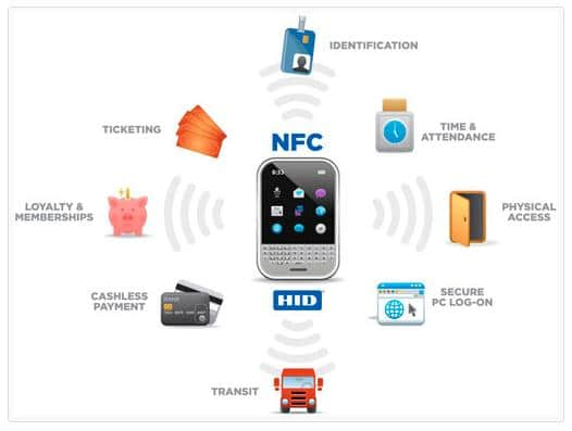 android-nfc