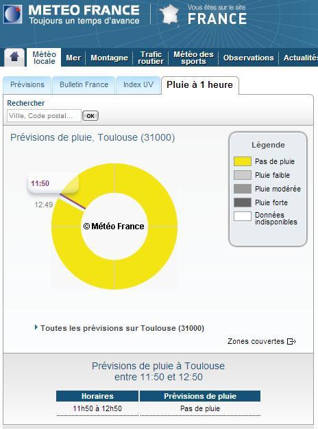 Prévision de pluie à une heure avec Météo-France