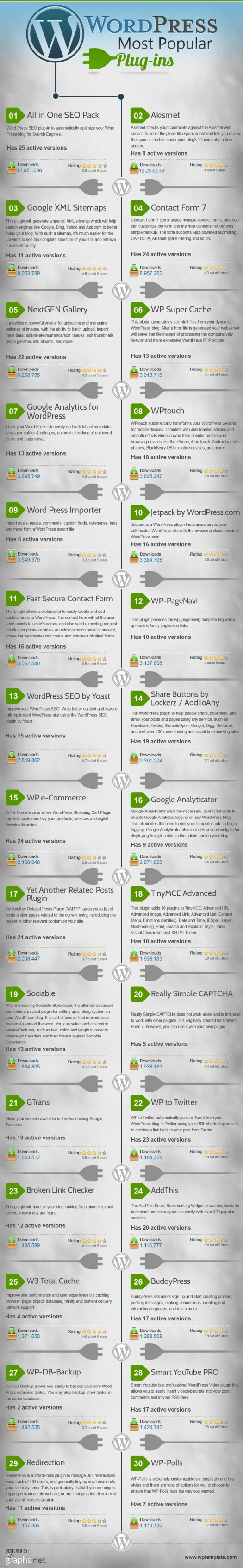 wordpress-plugin-infographie