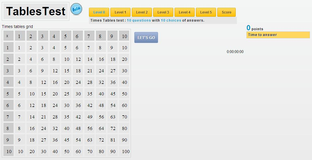 Apprendre les tables de multiplication en ligne - Domino table de multiplication ...