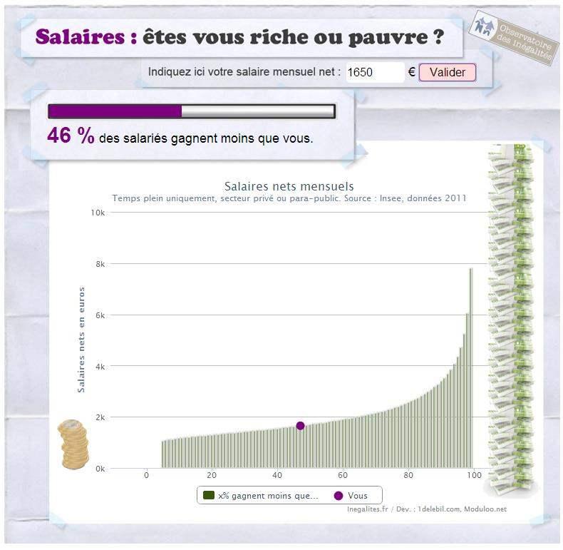 comparaison-salaire