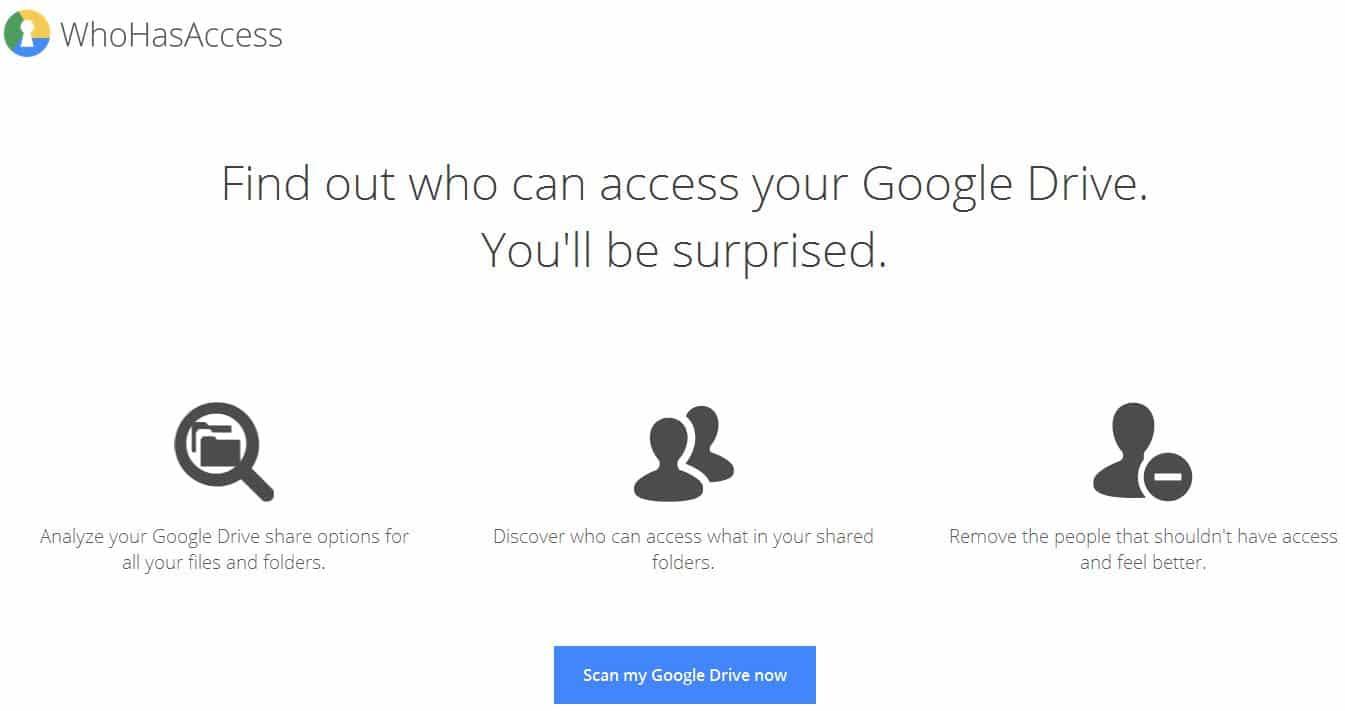 Qui accède à votre Google Drive, WhoHasAccess