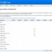 google-apps-satus-dashboard