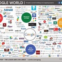 google-world