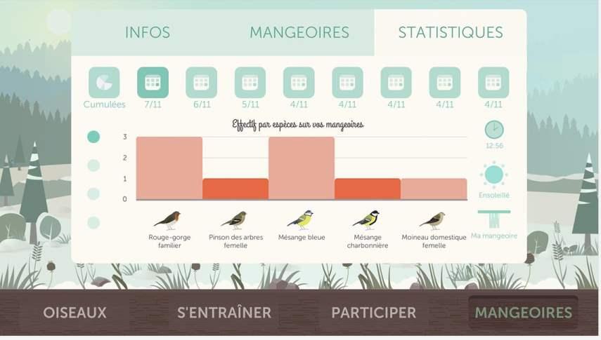 birdlab-stat