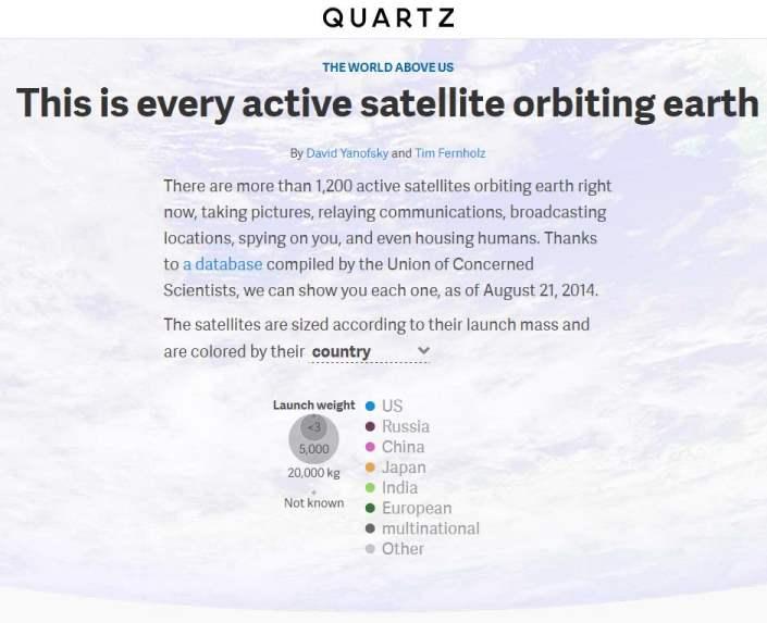 Carte des 1 200 satellites au dessus de nos têtes, Quartz