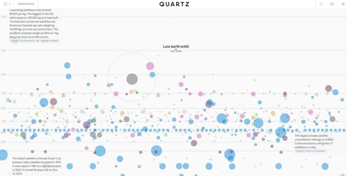 carte-satellites-quartz
