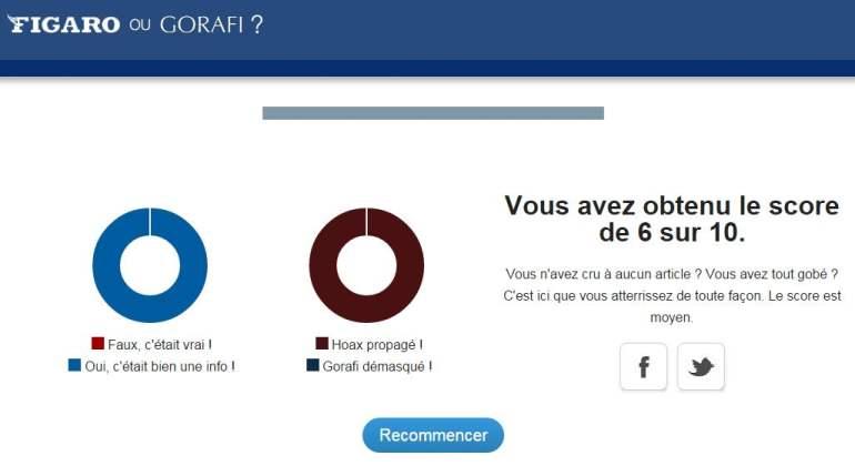 figaro-vs-gorafi-resultats