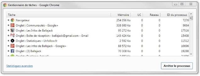 Comment débloquer un onglet dans Chrome