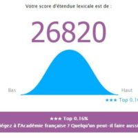 score-vocabulaire
