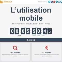 L'utilisation des mobiles en temps réel sur une infographie