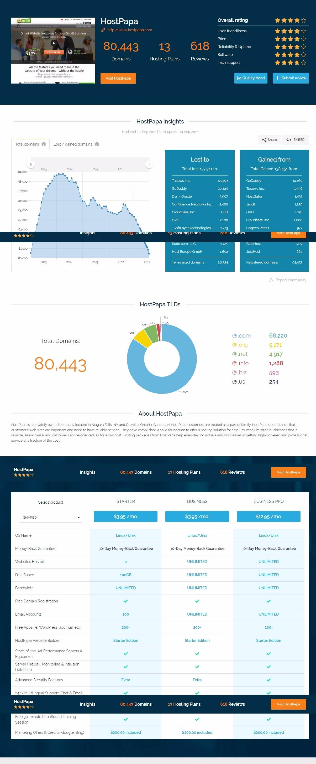 web-hosting-host-sample