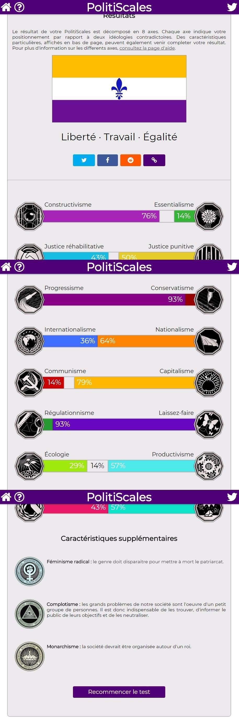 politiscales-resultats